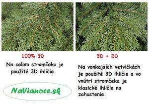 porovnanie 3d vianočných stromčekov