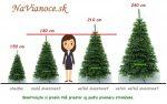 aká výška 3d vianočného stromčeka na Vianoce