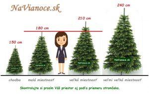 výška vianočných stromčekov na vianoce