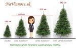 ideálna výška vianočného stromčeka