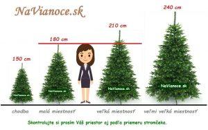 aká výška vianočného stromčeka