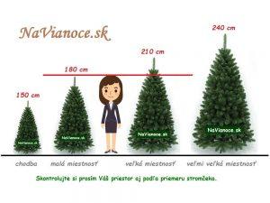 doporučená výška vianočného stromčeka