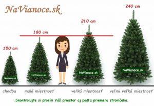 porovnanie výšok vianočného stromčeka