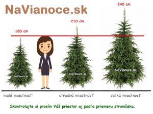 porovnanie výšok vianočných stromčekov